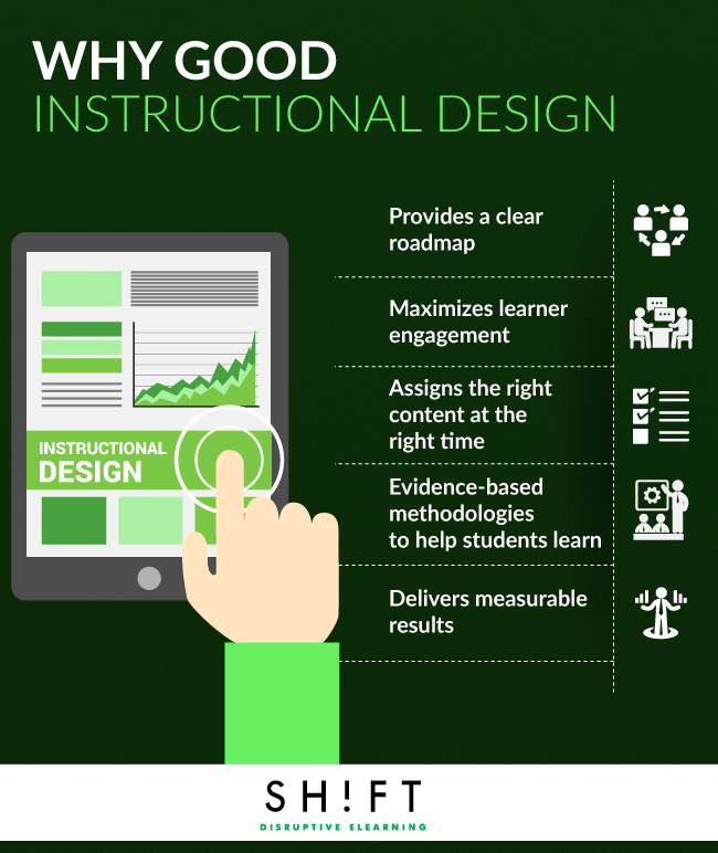 Vygotsky Classroom Design ~ Infographic why good instructional design t i p s for